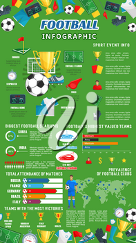 Football or soccer infographic of sport game statistics. Football stadium chart, soccer club graph, world map of player team and championship cup winner diagram with ball, trophy and play field icon