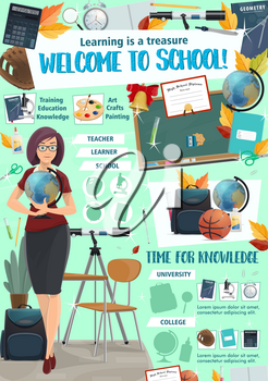 Welcome Back to School poster for college and university education season. Vector cartoon design of teacher woman with globe for astronomy at school table with blackboard and study stationery