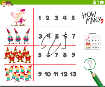 Cartoon Illustration of Educational Counting Activity for Children with Funny Dwarf or Gnome Characters