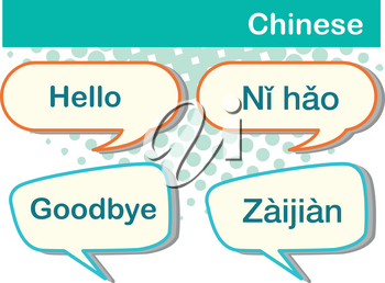 Greeting words in Chinese language illustration