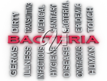 3d image Bacteria issues concept word cloud background
