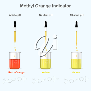 Methyl Orange colors in aqueous media with different pH, 2d & 3d illustration, isolated, vector, eps 10