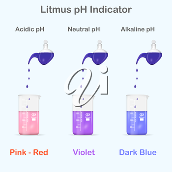 Mesuring of pH with litmus indicator, 3d vector on blue background, eps 10