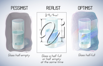 opinion of a pessimist, realist, optimist in a glass of water