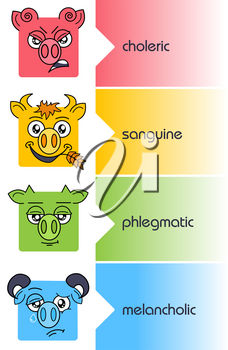 four temperaments set. Choleric and melancholic, sanguine and phlegmatic personality types