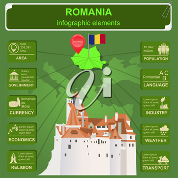 Romania  infographics, statistical data, sights. Vector illustration