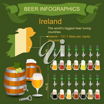 Beer infographics. The world's biggest beer loving country - Ireland. Vector illustration