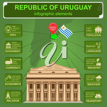 Uruguay infographics, statistical data, sights. Theater Solis, Montevideo. Vector illustration