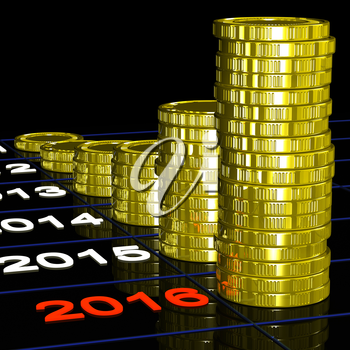 Coins On 2016 Shows Finance Forecasting And Expectations