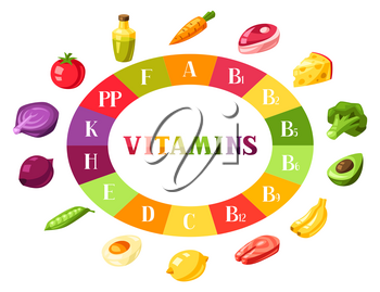 Vitamin food sources. Chart with products icons. Healthy eating and healthcare concept.