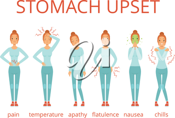 Different stages of food poisoning. Vector infographic food poisoning symptoms illustration
