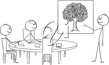 Cartoon stick figure drawing conceptual illustration of business management team on brainstorming , businessman is presenting tree image representing nature.