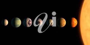 Virtual representation of the planets near the star. Comparison of the sizes and types of planets.
