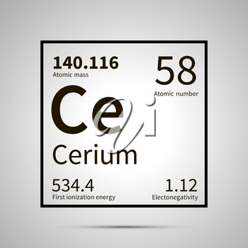Cerium chemical element with first ionization energy, atomic mass and electronegativity values ,simple black icon with shadow on gray